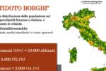 """""""Le radici del futuro"""": i piccoli Comuni al centro del rilancio dell'Italia"""