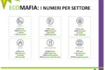 Ecomafia 2017: storie e numeri della criminalità ambientale