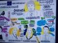 """Convegno """"L'Europa dei cittadini"""" - Novembre 2017"""