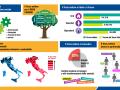 infografica sul Terzo settore italiano